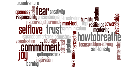 A word cloud of life lessons from climbing