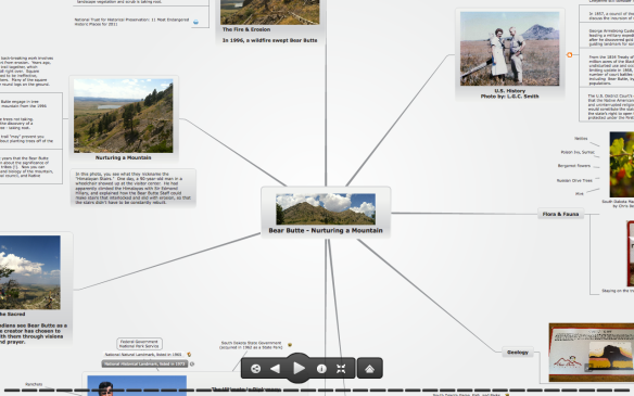 Mind map of Bear Butte experience